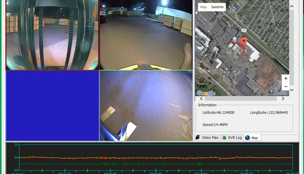 Heavy Duty Industrial Safety Camera 3-Axis Accelerometer Charting screenshot #3