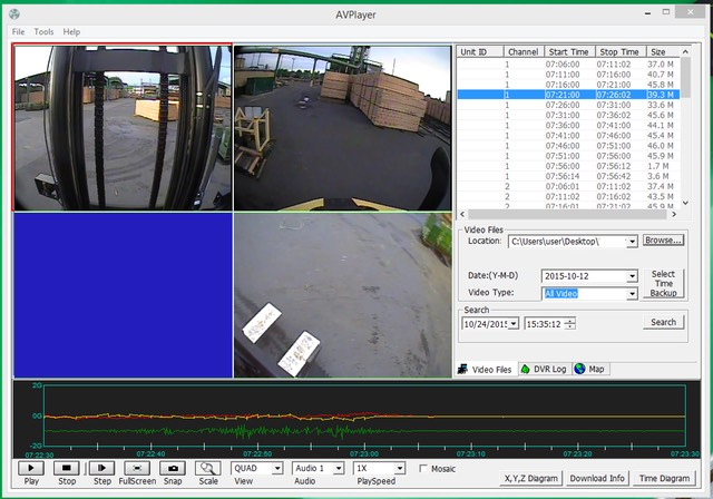 Heavy Duty Industrial  Safety Camera 3-Axis Accelerometer Charting screenshot #1 12