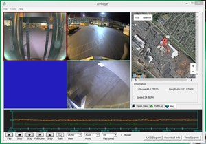 Heavy Duty Industrial Safety Camera 3-Axis Accelerometer Charting screenshot #1