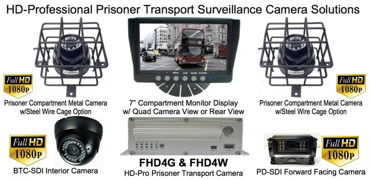 HD Pro Police Prisoner : Suspect in-Custody Transport Van Surveillance Camera System 1mage 1