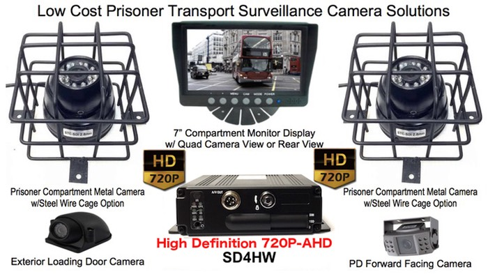 SD4HW Prisoner Transport Video Camera Surveillance system