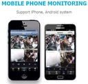 Smartphone CMS monitoring